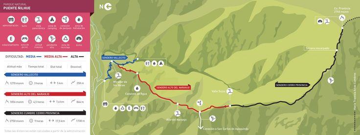Puente Ñilhue | Asociación Parque Cordillera
