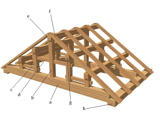 Wagoya - Japanese Roof Structure - Japanese carpentry - Wikipedia, the free encyclopedia