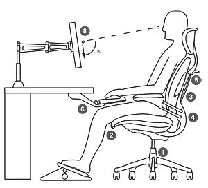 Ergo Guide from Humanscale featuring the Freedom Task Chair with Headrest