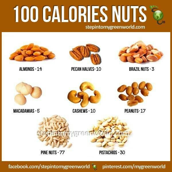 100 calorie nuts All calories are for one ounce, but they also give the quantity: Walnuts: 14 nut halves = 185 calories Sunflower Seeds – 1/4 cup = 165 calories Almonds – 22 nuts = 169 calories Peanuts – 25 nuts = 166 calories Macadamia Nuts – 10 nuts = 204 calories Pecans – 19 nut halves = 196 calories Pistachios – 49 nuts = 161 calories