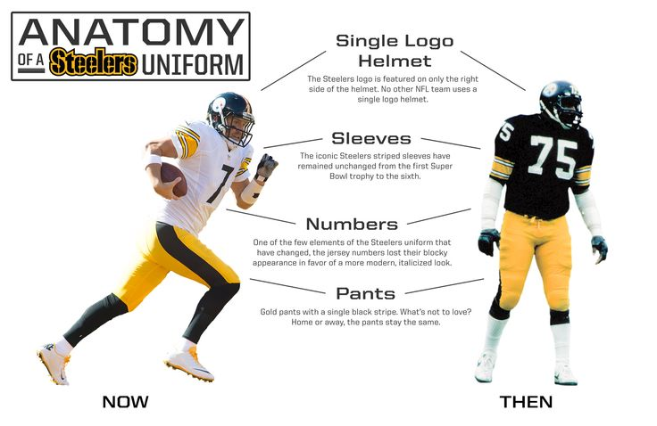Steelers uniforms ranked No. 1