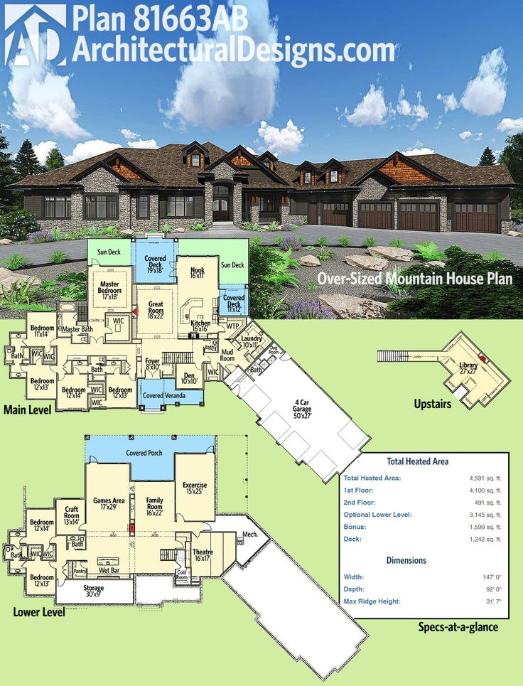 Architectural Designs Mountain Craftsman House Plan 81663AB Gives You 5  Beds On The Main Floor And Part 86