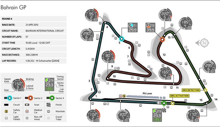 Round 4, Gulf Air Bahrain Grand Prix 2013, Preview, Circuit