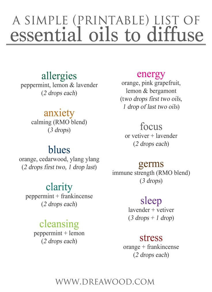 Printable Essential Oil Chart-Andrea Main Wood list of links
