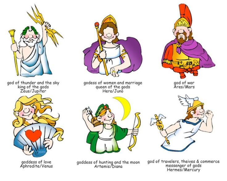 greek and roman gods and goddesses Greek mythology gods and goddesses symbols - google search greek mythology gods and goddesses symbols - google search pinterest  greek/roman gods.