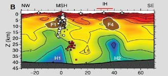 Multiple Magma Reservoirs Beneath Mount St. Helens? | IRIS, Incorporated Research Institutions for Seismology #earthquake #volcano #mtsthelens
