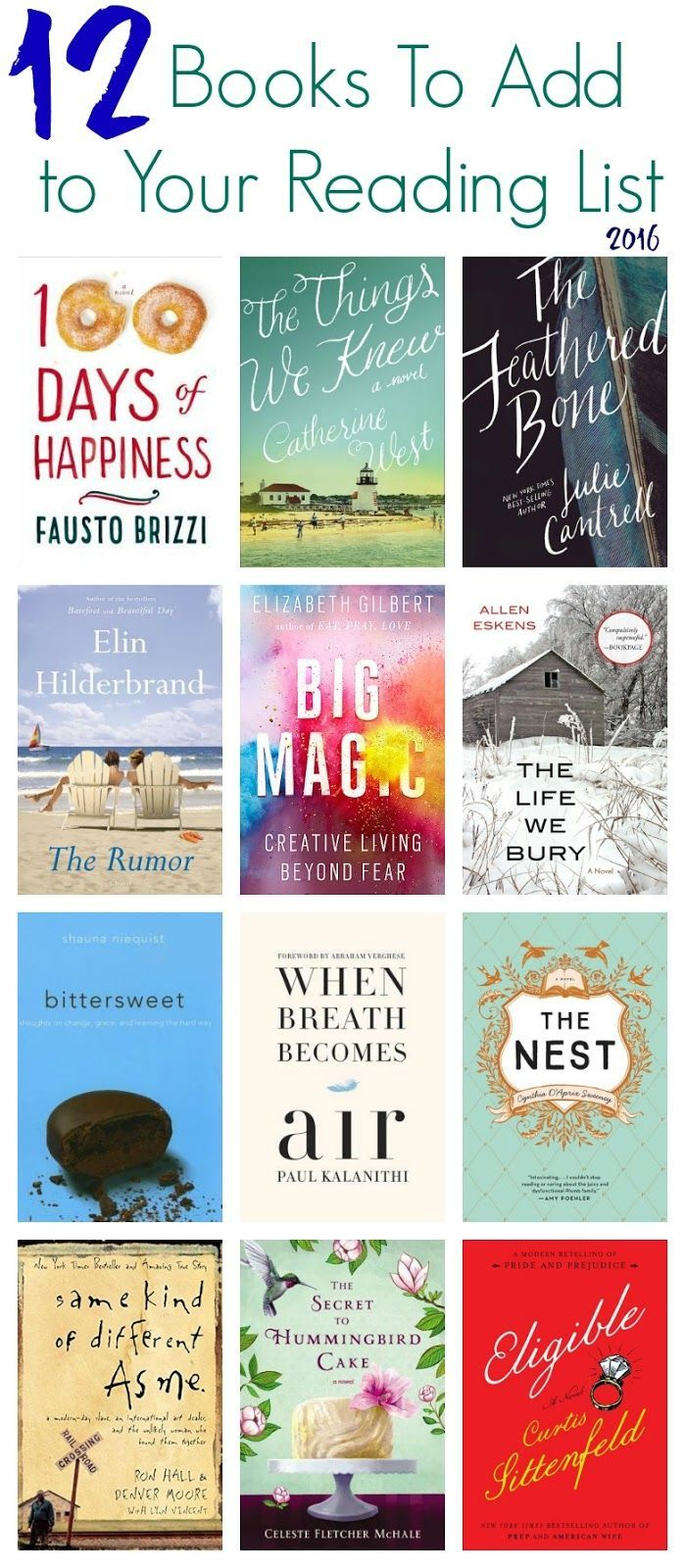 66 best moms gift ideas for families friends images on pinterest 12 books to read in 2016 the chirping moms fandeluxe Choice Image