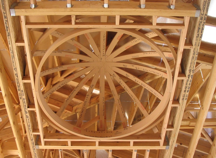 41 Best Images About Barrel Vault Ceilings On Pinterest