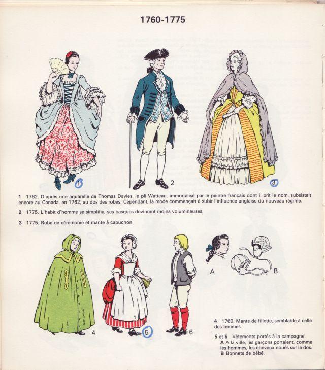 Costumes de la Nouvelle-France, 1760-1775. Image extraite du livre de Rodolphe Vincent, Notre costume civil et religieux, Montréal, c.1965.