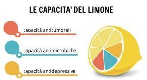 capacita-limone