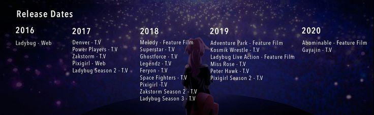 Release Dates Update
