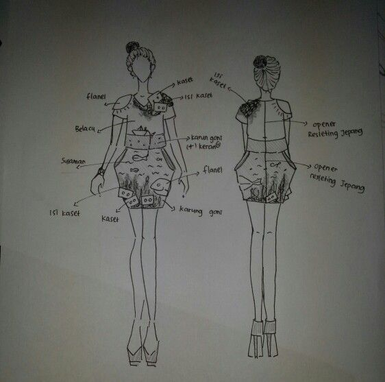 Fashion desain