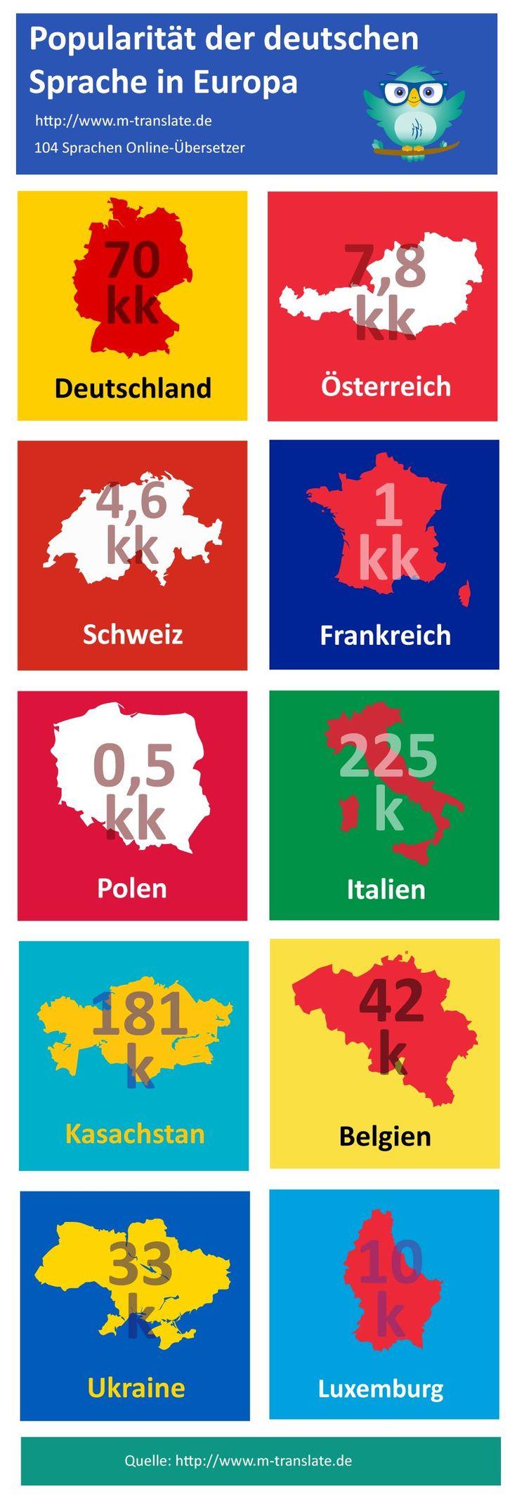 bester online übersetzer m-translate.de