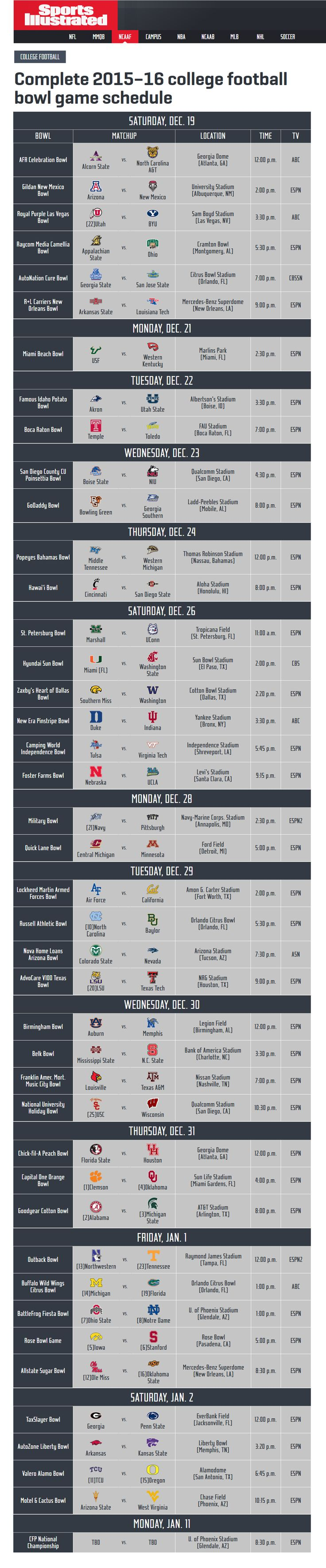 """Complete 2015–16 college football bowl game schedule"" http://www.si.com/college-football/2015/12/07/college-football-bowl-game-schedule-matchups #NCAA #football"