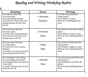 p scales writing assessment rubric