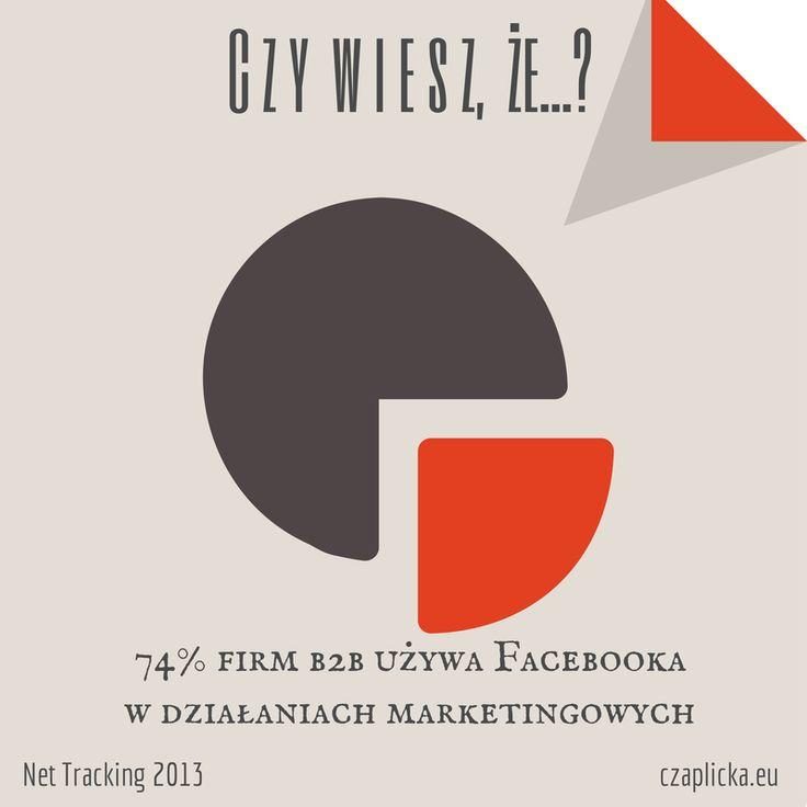 Facebook, marketing, B2B