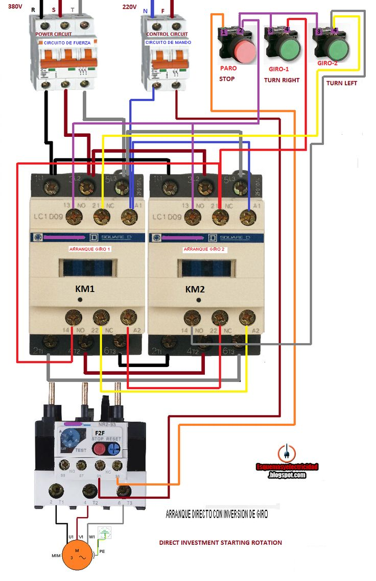 Electrical diagrams: DIRECT INVESTMENT STARTING ROTATION