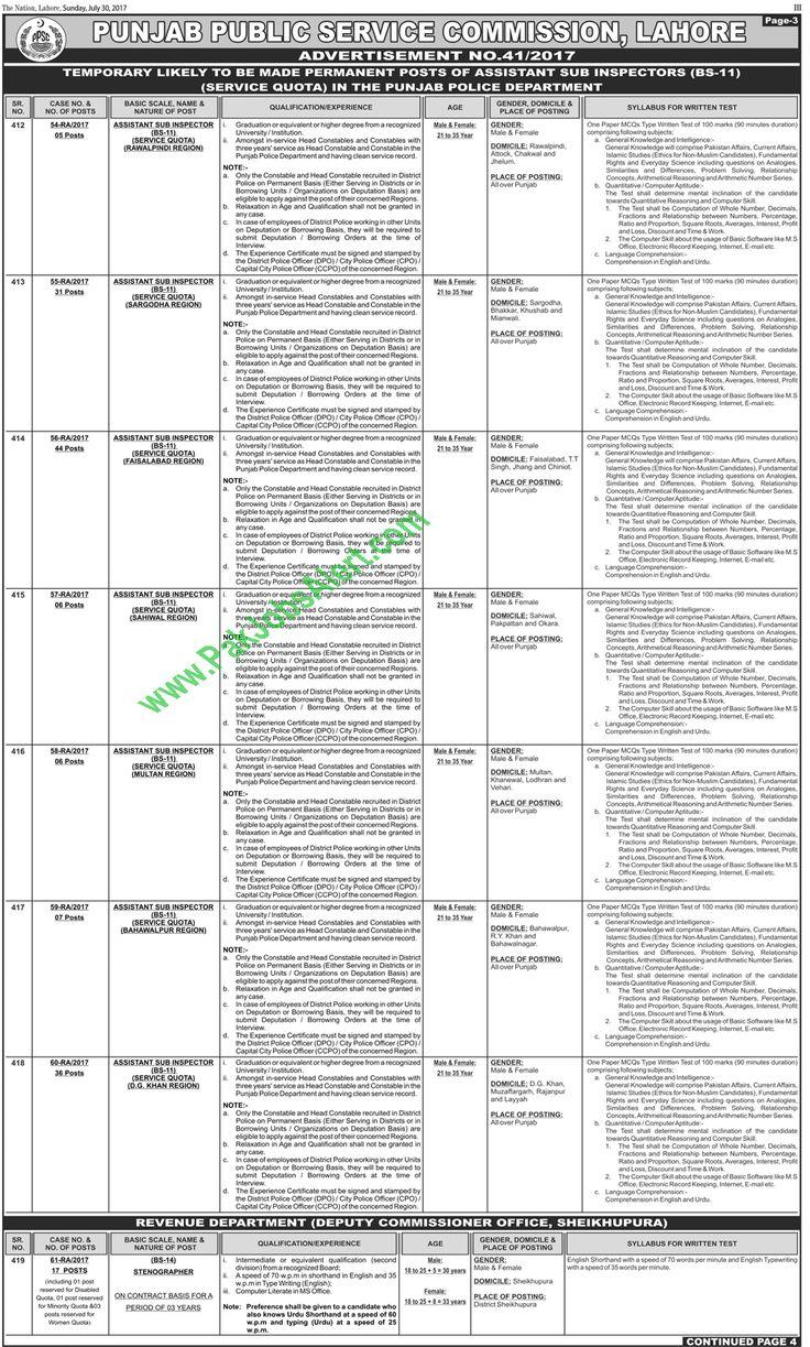 PPSC Jobs Advertisement No. 41/2017, Punjab Public Service Commission