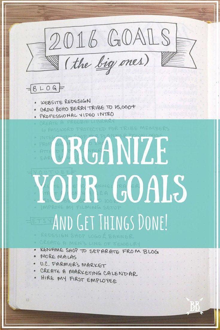 Fast so wichtig wie deine eigenen Ziele ist, auf welche Art und Weise du sie…