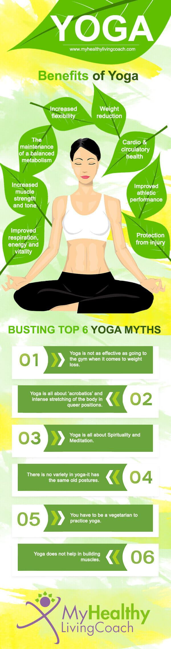 Benefits of yoga and top 6 myths you should know! - http://blog.nadyoga.org/benefits-of-yoga-and-top-6-myths/