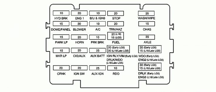 17  2003 Sterling Truck Fuse Box Diagram