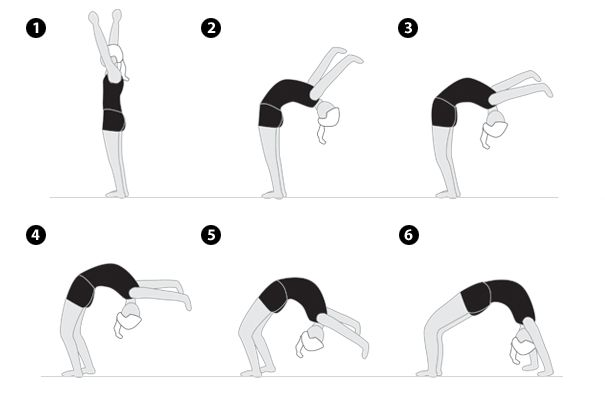Beginner's Guide To Tumbling For Cheerleading Posted on August 5, 2011 by Jessica wrote in Cheer Health & Fitness. It has 10 Comments.