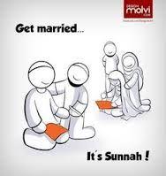 its sunnah..........