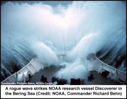 Rogue Wave Caught on Film