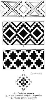 Creación Artesanal Diseños precolombinos para llaveros, prendas de vestir y…