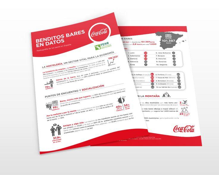 Informe para Coca Cola