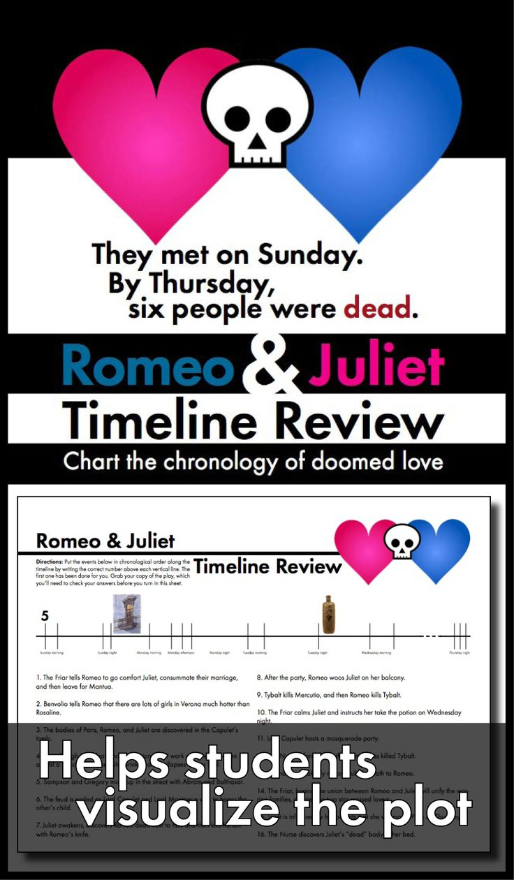 best images about romeo and juliet shakespeare romeo and juliet timeline review worksheet use shakespeare s play