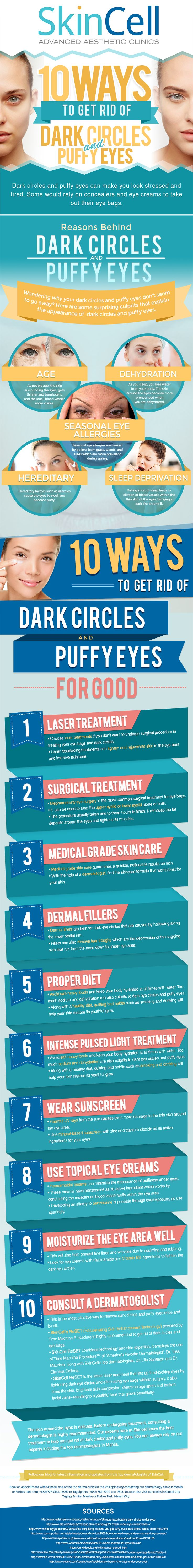 10 Ways to Get Rid of Dark Circles and Puffy Eyes #Infographic #Eyebags