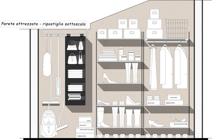 Organizzazione di una parete per un sottoscala interamente pensata con moduli componibili IKEA (mod. Antonius e portatutto mod. Skubb)