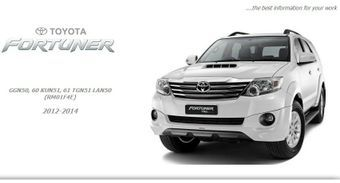 9 best toyota fortuner images on pinterest toyota cars and vehicle