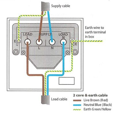 How To Install A Double Pole Switch Light Switch Wiring Switch Pole