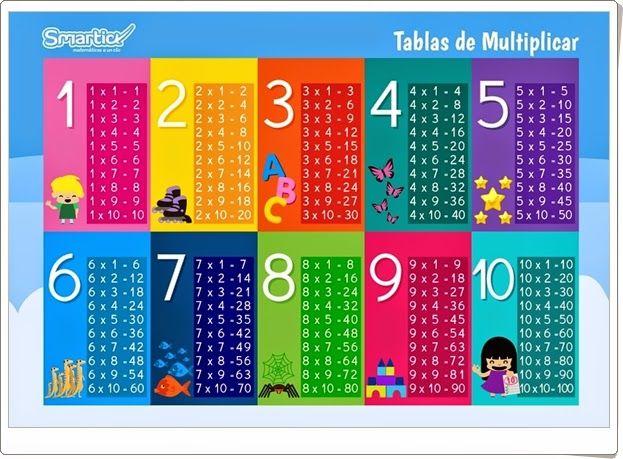 """""""Tablas de multiplicar"""" de Smartick. Bonitas tablas de multiplicar para estudiar y repasar."""