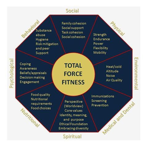 models of human resource management essay