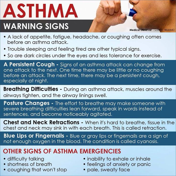 Pin by Abi Nielsen on Nursing | Asthma kids, Asthma ...