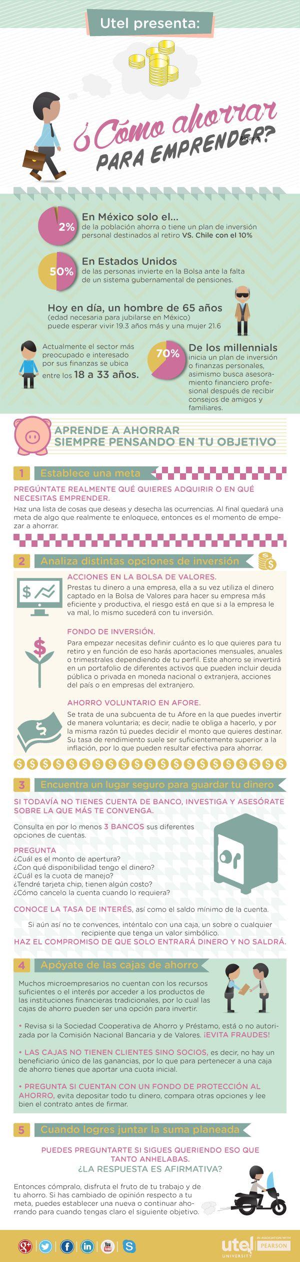 ¿Cómo #ahorrar para #emprender? Sabías que en #México solo 2% de la población ahorra o tiene un plan de inversión personal destinado al retiro.¿Ahorras, Inviertes? Comparte con la #ComunidadUTEL algunos de tus #consejos. #UTEL #Infografía #Invertir #Emprendedores #infographic
