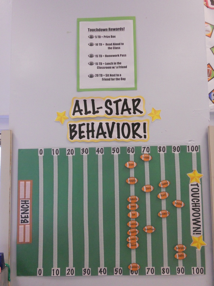 """All Star Behavior"" Board: Students move forward or backward on field to earn touchdowns"