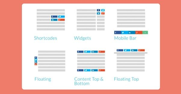 5 Alternatives to The AddThis Share Buttons WordPress Plugin