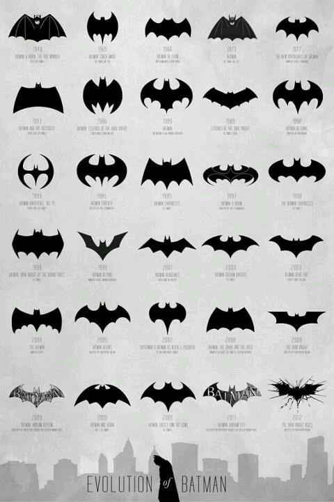 The evolution of batman!