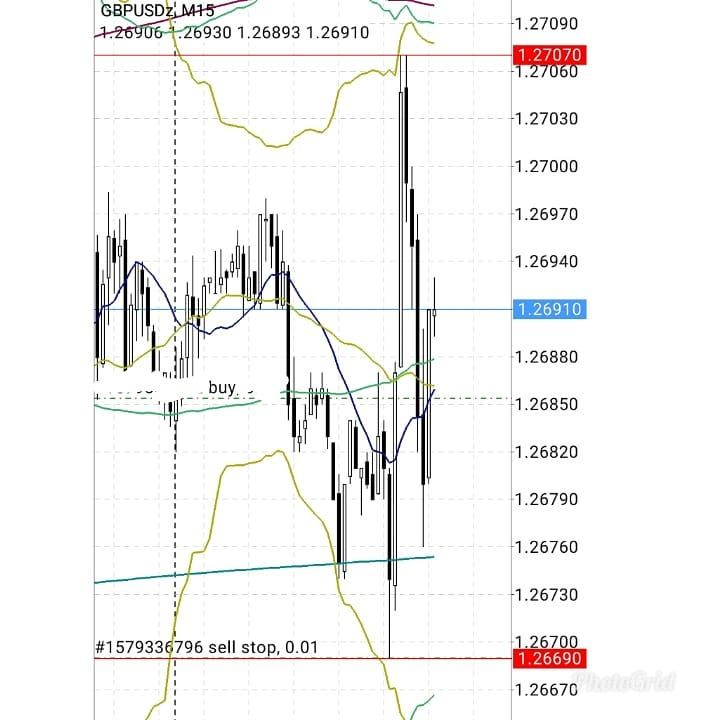 Cryptocurrency Trading Image By Racheal Tyson On Forex Trade