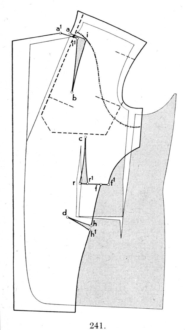 Canvas Construction - Page 2 - The Coatmaker's Forum - The Cutter and Tailor