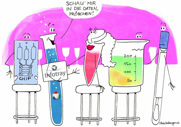 Laborproben für Limsophy.com