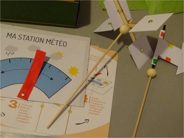 station meteo pandacraft