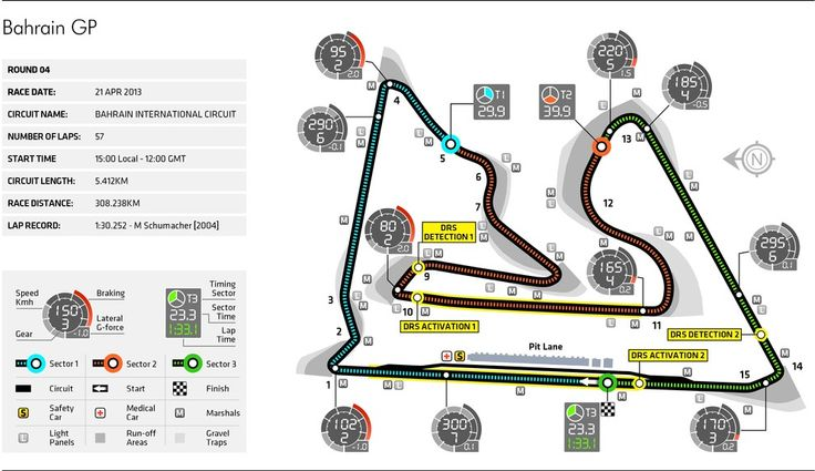 2013 Bahrain Grand Prix - Circuit Map | Federation Internationale de l'Automobile