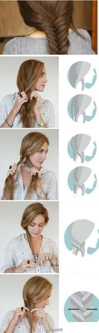 trenza de espiga: Braids Hairstyles, French Braids, Hair Tutorials, Diy Hair, Fine Hair, Hairstyles Tutorials, Braids Style, Hair Style, Fishtail Braids