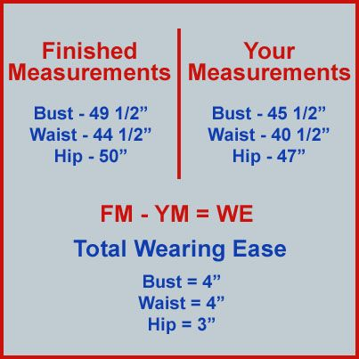 How to Calculate Wearing Ease For a Better Fitting Pattern (for Plus Sizes but relevant for others also)