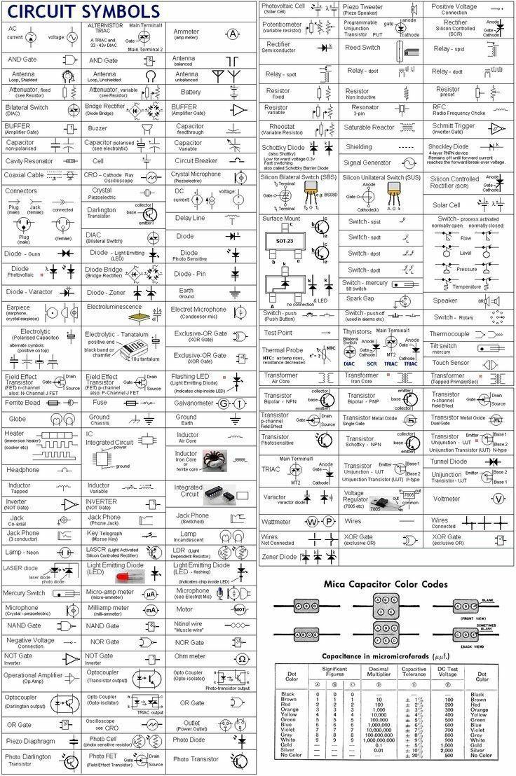 Circuit Symbols Complex Chromebooklaptops Electronic Schematics Electric Circuit Electronics Basics